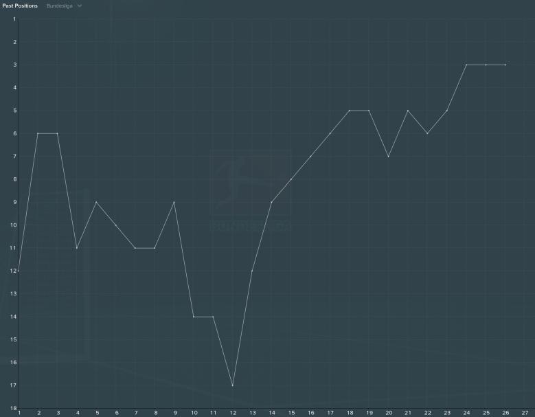 Screenshot 2018-11-24 at 17.09.45.png